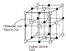 Crystal Structure of Some Cubic Ionic Solids - FreeGuru Helpline