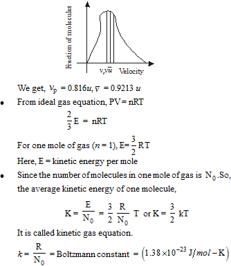 kinetic theory of gases pdf class 11